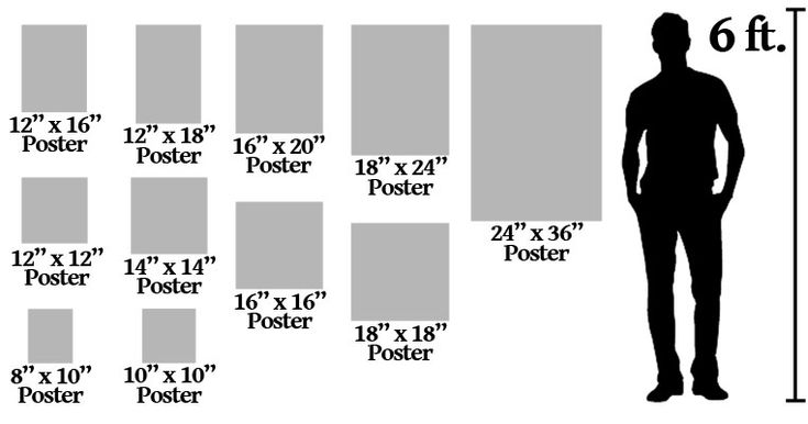 Where to print poster size pictures