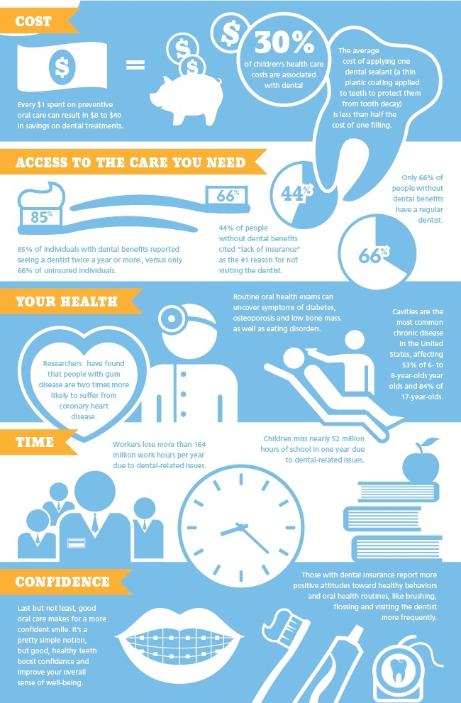 Infograph | Infographic Love | Pinterest