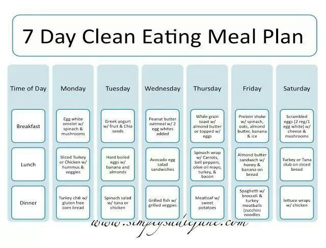 Eat clean | Food | Pinterest