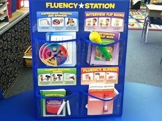 Fluency Station.