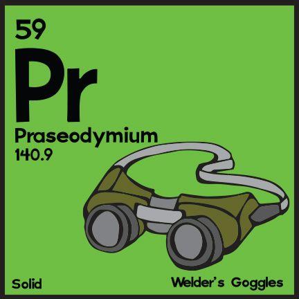... . http://goo.gl/3WNf0D   The Classic Periodic Table   Pin
