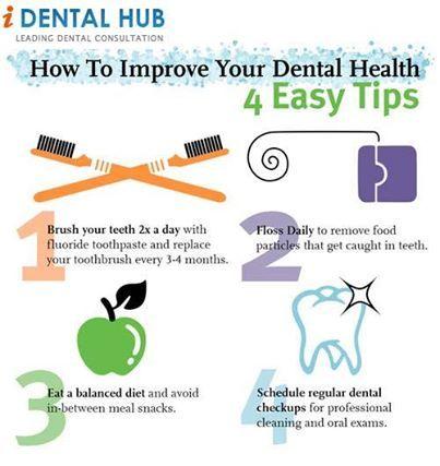 Dental Hygienist good english writers