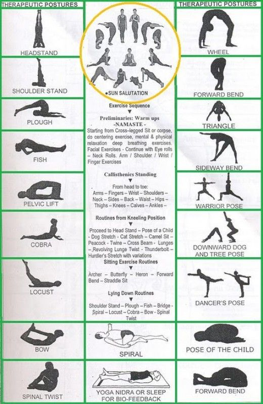 Top 26 Amazing Benefits Of Yoga