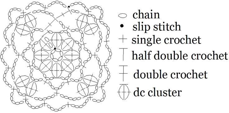 Crochet Stitches Legend : Pin by Teena Murphy on Crochet Motifs Pinterest