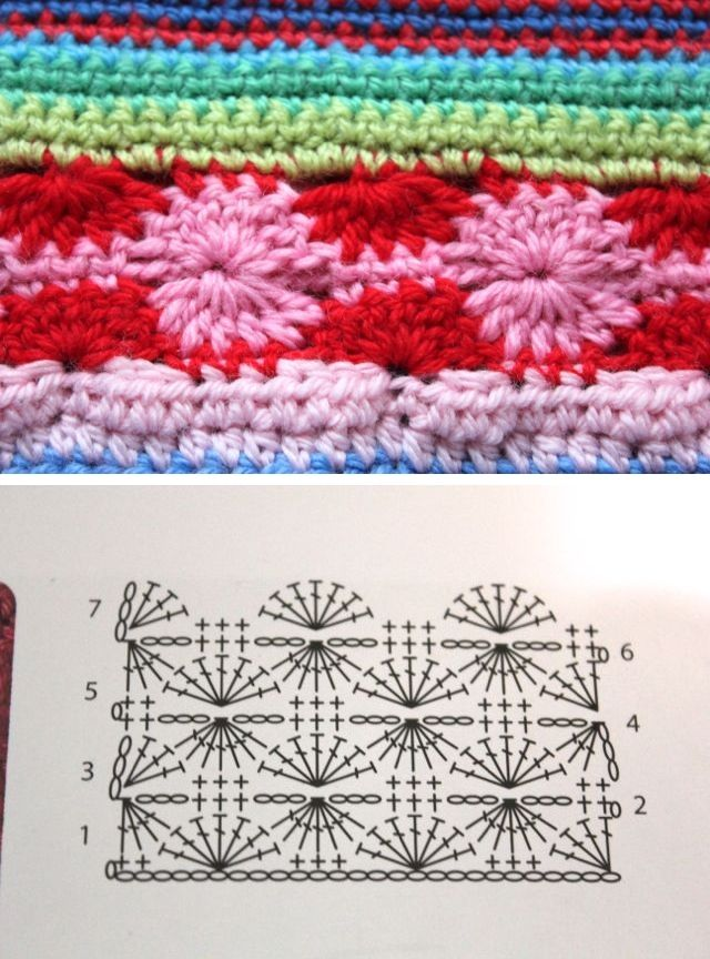 Catherine Crochet Stitch Diagram