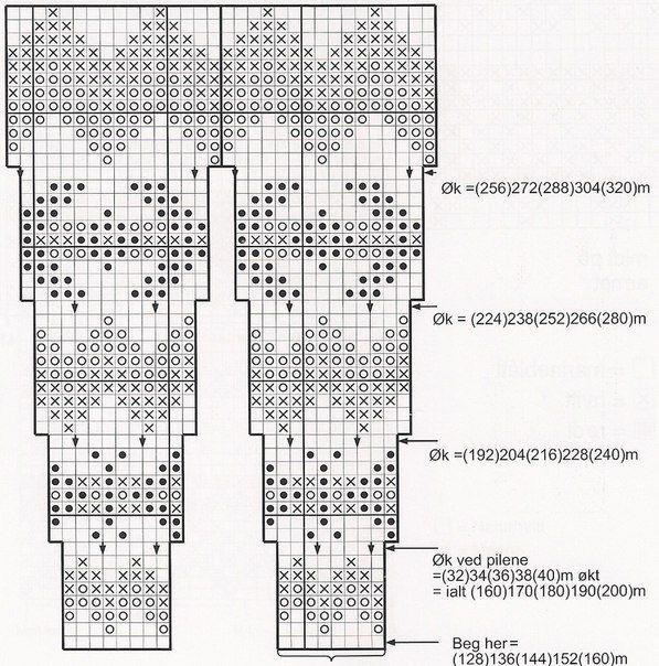 Вязание спицами гофрированного узора