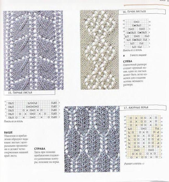 lace charts. Knit - Stitches Pinterest