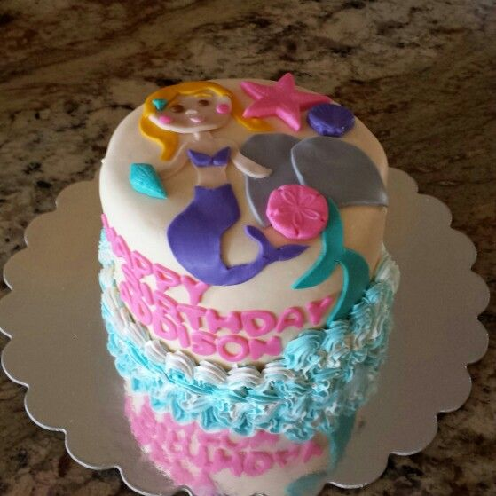 Pin Happy Birthday Cake With Name Priya Cake on Pinterest