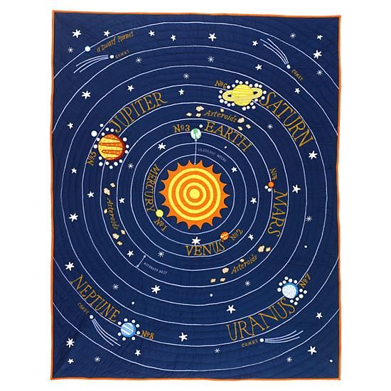 Solar system comforter twin pics about space for Solar system quilt pattern
