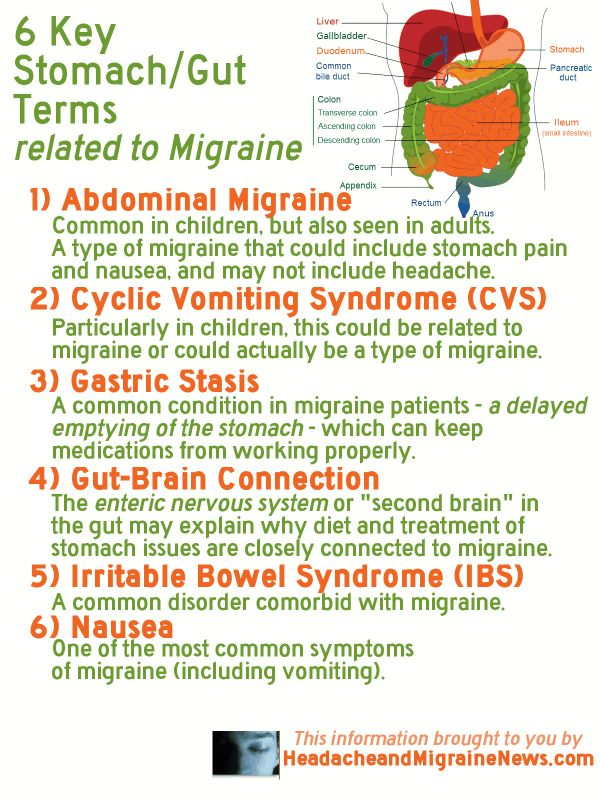 abdominal migraine in adults