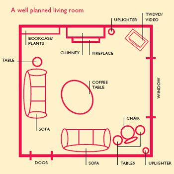Feng shui living room arrangement - Feng shui ideas for your living room ...