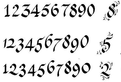Calligraphy Numbers Related Keywords Calligraphy Numbers