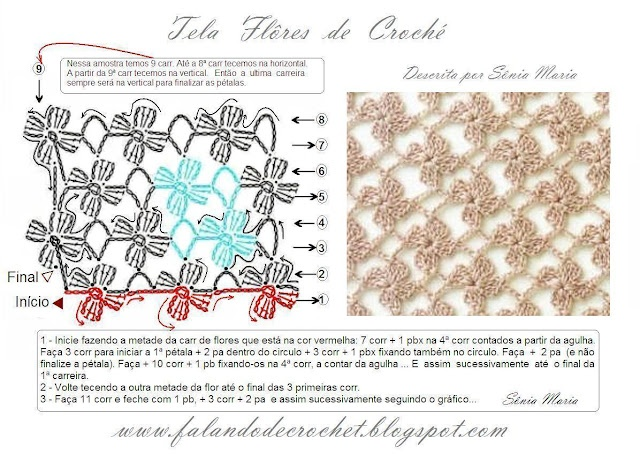 Crochet Stitches Chart : Crochet Stitch - Chart Crochet - Stitch Pinterest