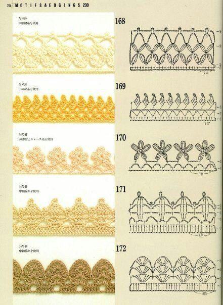 Crochet Borders : Crochet edgings & graphs crochet borders, edgings,trims Pinterest