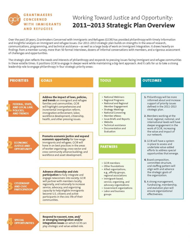 educational planning matrix 133 iiep • international institute for educational planning chapter 56: structure of the education system conflict in such a context, even decisions of a.
