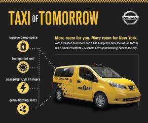 """Nissan presentó en el 2012 New York International Auto Show el  """"Taxi of Tomorrow""""  Lo Mejor: Puerto USB para carga de dispositivos móviles (Al Fin!), además techo transparente y purificador de aire para evitar los malos olores de la City. Recién en USA para fines del 2013"""