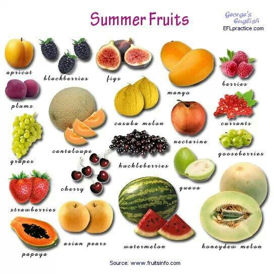 6 Summer Fruits And Veggies You Should Be Adding To Your Smoothies
