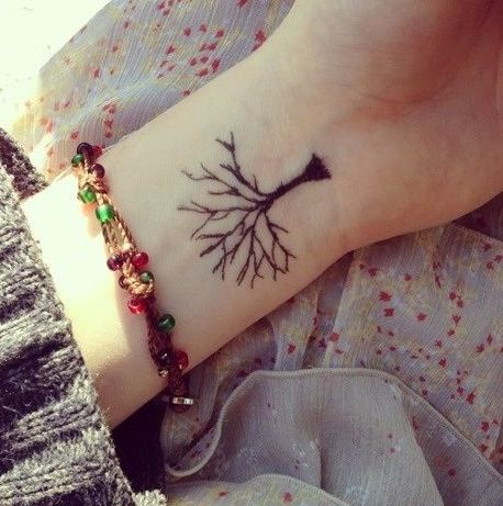 女の子のための華奢なタトゥーデザイン集♡