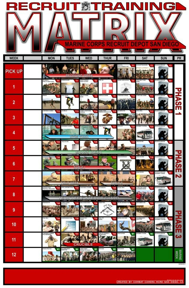 Parris Island Boot Camp Schedule