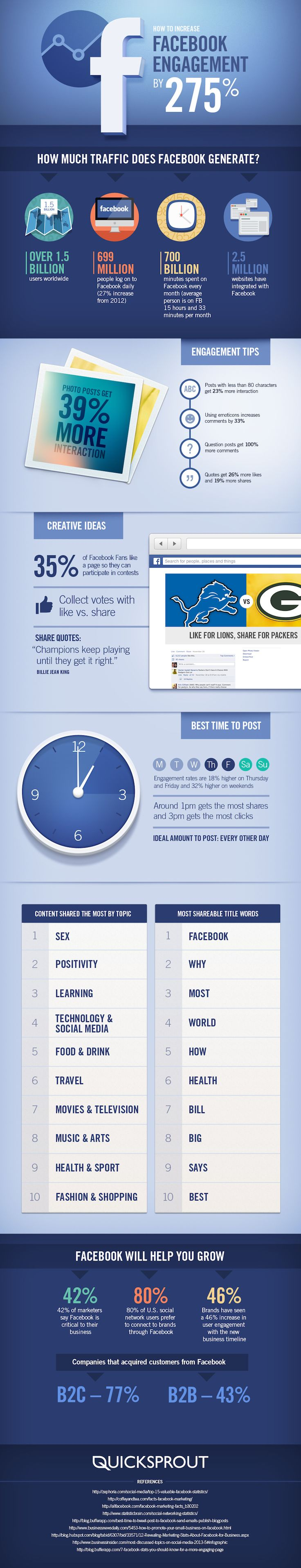 How to increase FaceBook engagement vy 275% #infographic