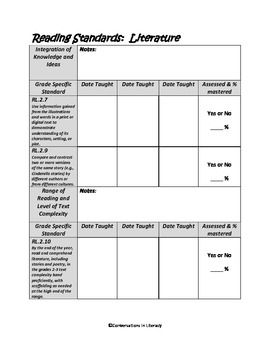 More than just a checklist: has spaces for notes, dates taught, whether assessment was given, & what % mastered it-$2.00