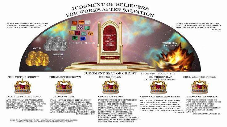 Rewards of a Christian Bible Study   Christian Fellowship ...