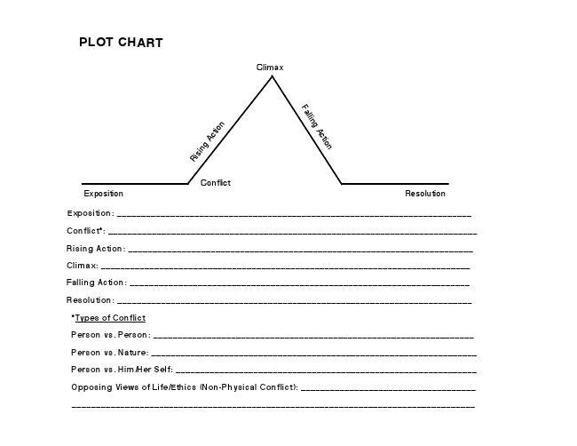 beowulf plot summary short
