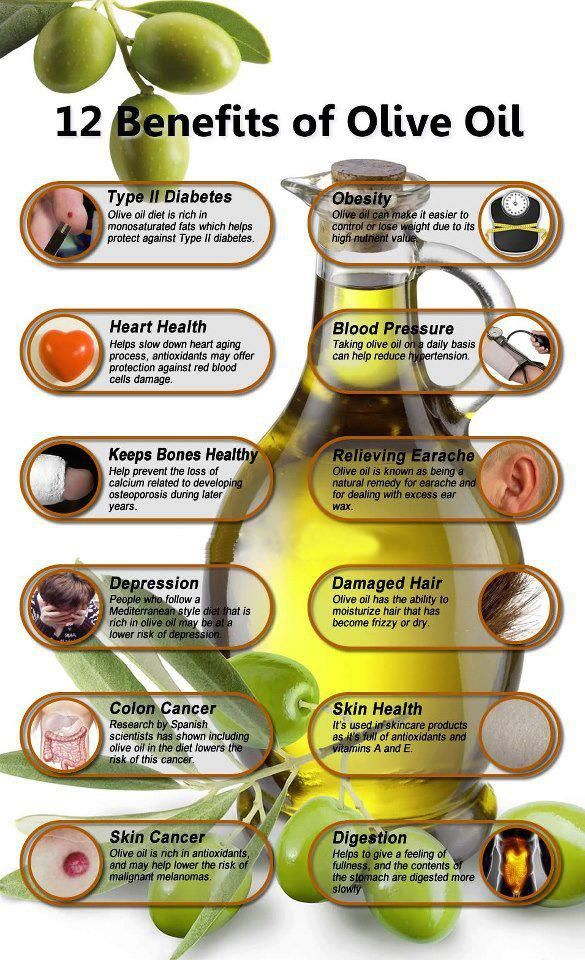 12 benefits of Olive Oil- #Greek Diet from Gaea