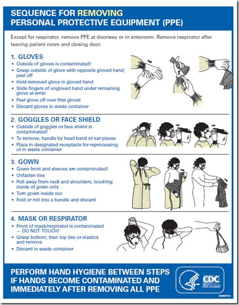 5 7 describe the correct practice in the application and removal of ppe Proper use and removal of personal protection equipment (ppe) prior to putting on ppe, wash hands thoroughly with soap and water or use a hand sanitizer to reduce the.