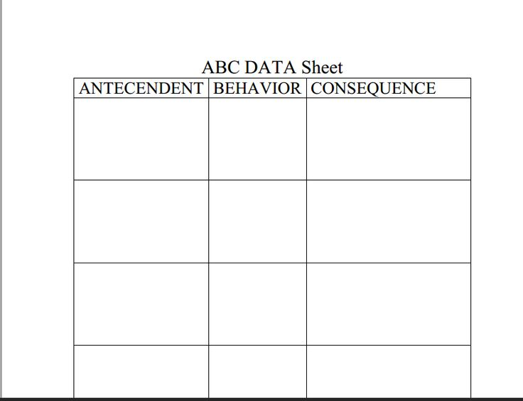 ABC Chart to chart Antecedent/Behavior/Consequence narrative for ...