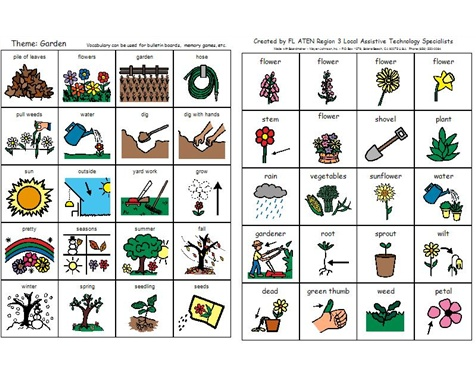 Garden Vocabulary Set Spring Pinterest