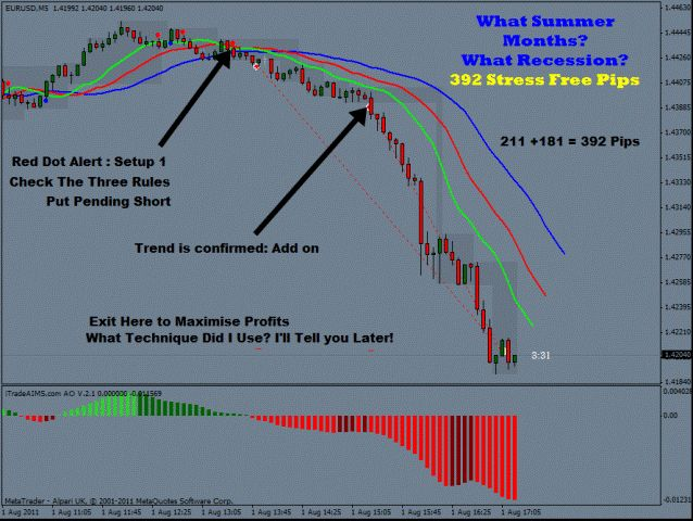 A forex system that works nrnberg