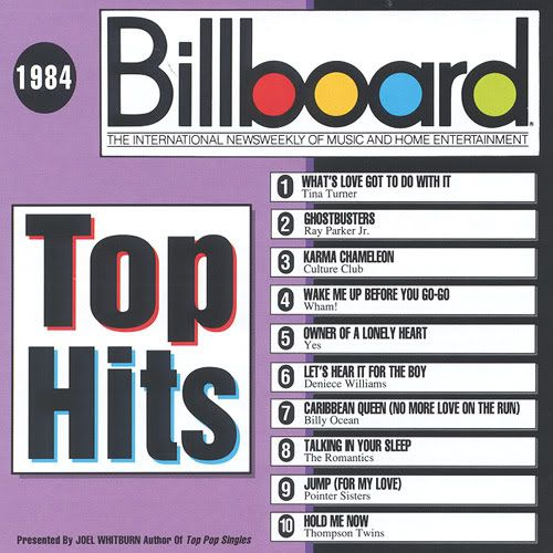 Billboard Year-End Hot 100 singles of 1984