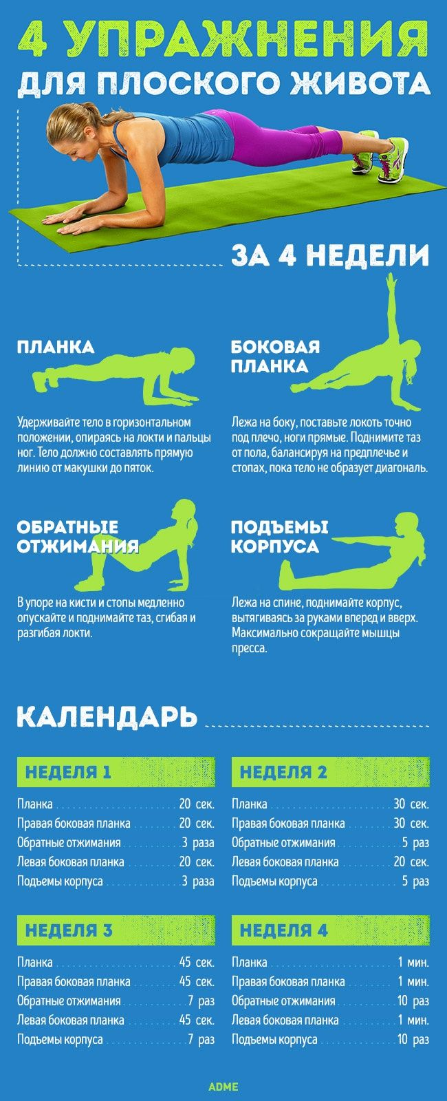 Как убрать живот и бока в домашних условиях за короткий срок упражнениями