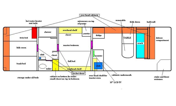 Floor plan bus conversion ideas pinterest for Convert image to blueprint online