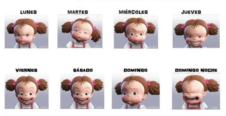 facial expressions in spanish
