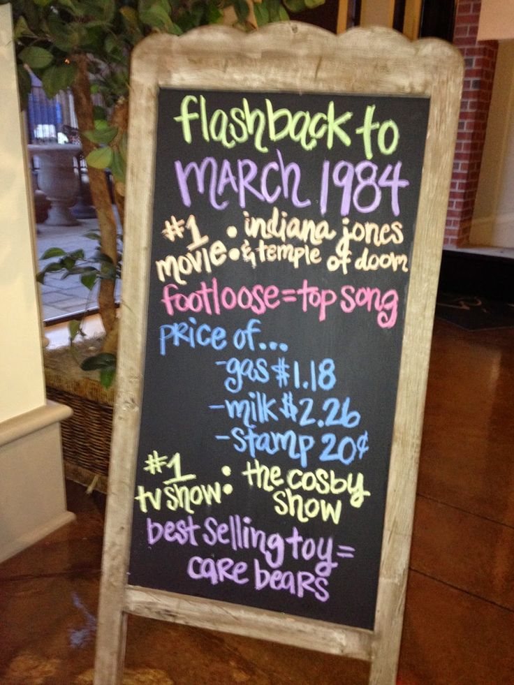 Flashback sign for a bday party party ideas pinterest for 30th birthday decoration ideas for men
