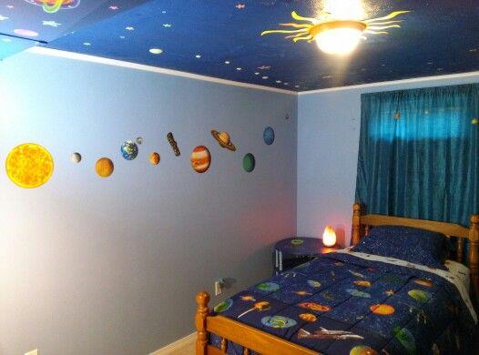 Solar system bedroom