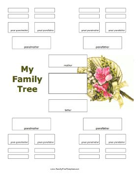 This pretty family tree template has a full-color illustration of a ...