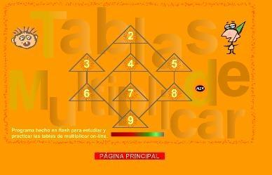 Juegos Educativos Online: LAS TABLAS DE MULTIPLICAR