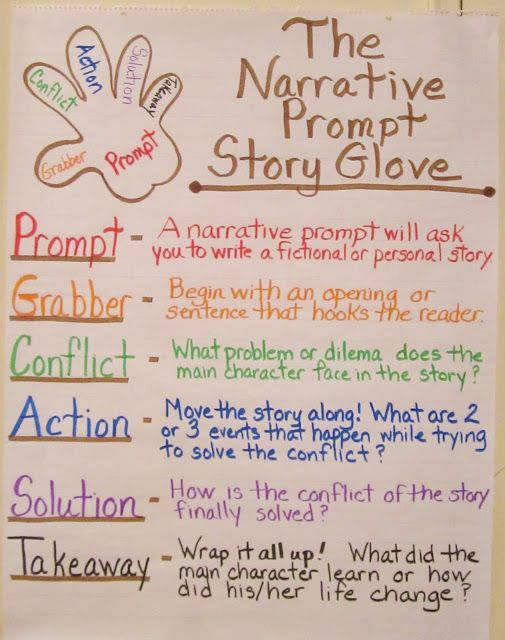 teaching narrative writing to children