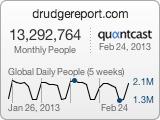 Drudge Report 2013