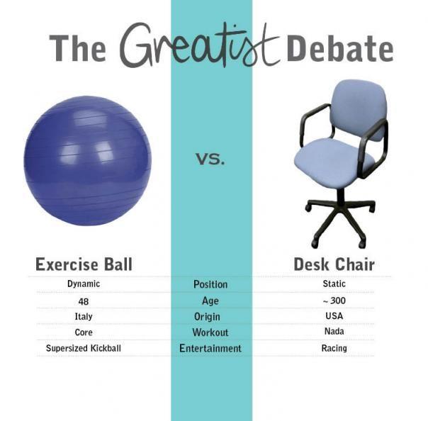 Swiss Ball vs. Office Chair — The Greatist Debate ...