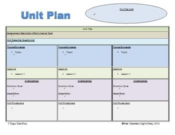 use unit planning templates one for a 1 topic unit 2 topic 3 topic 4 ...
