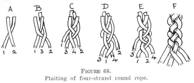 four cord braid