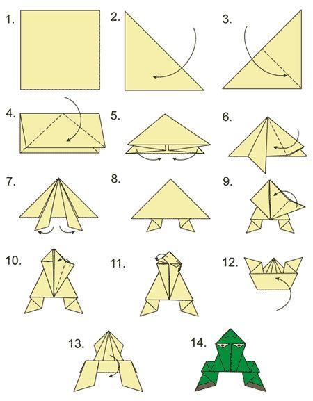 Оригами из бумаги лягушка прыгающая видео