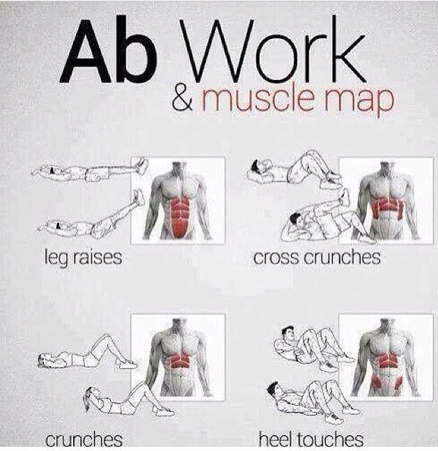 Abs Workout Chart Ab workout chart
