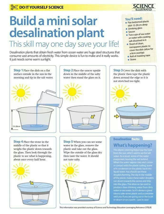 Diy Solar Desalination Plant Teaching Pinterest