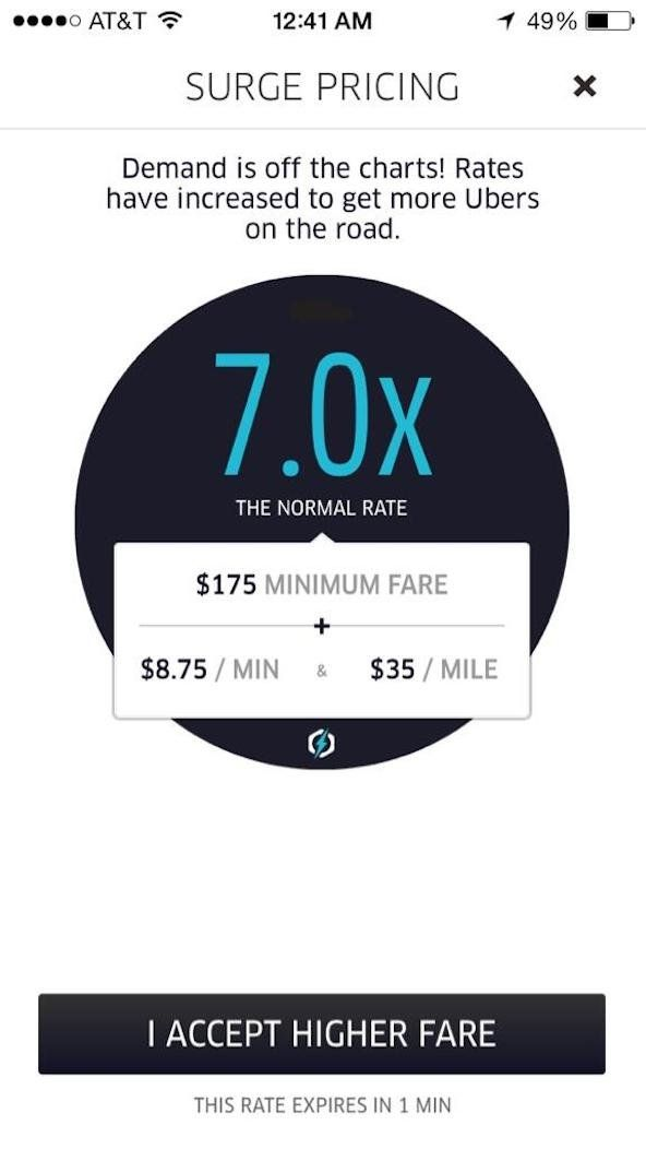 uber surge pricing today