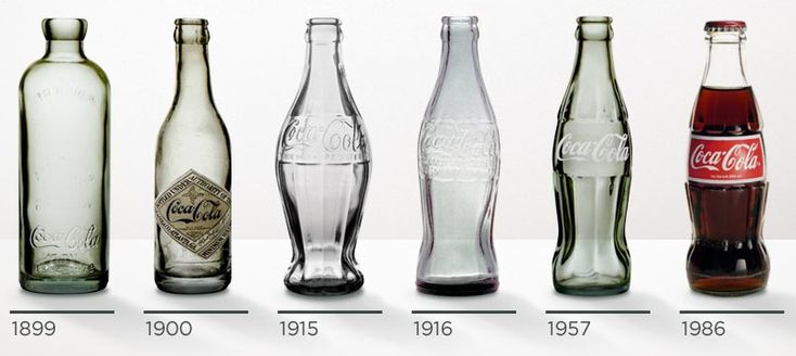 Generations of Coke...